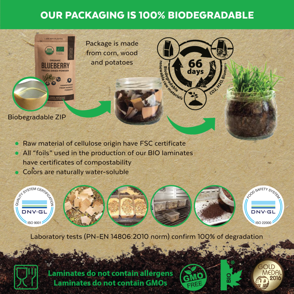 numami biodegradable package